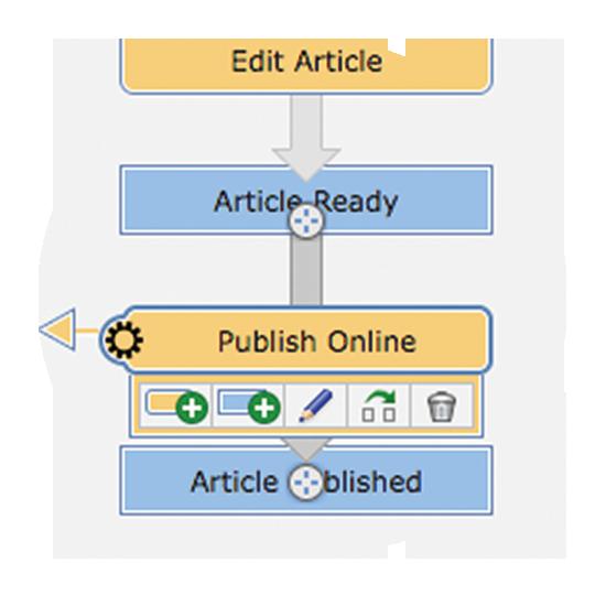 K4 Admin Workflow Editor
