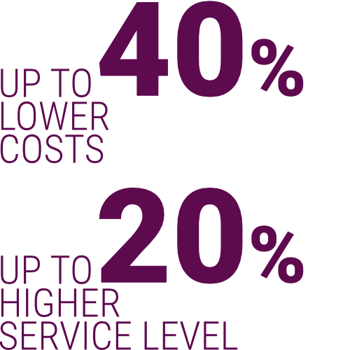 UPP –SCM Optimization
